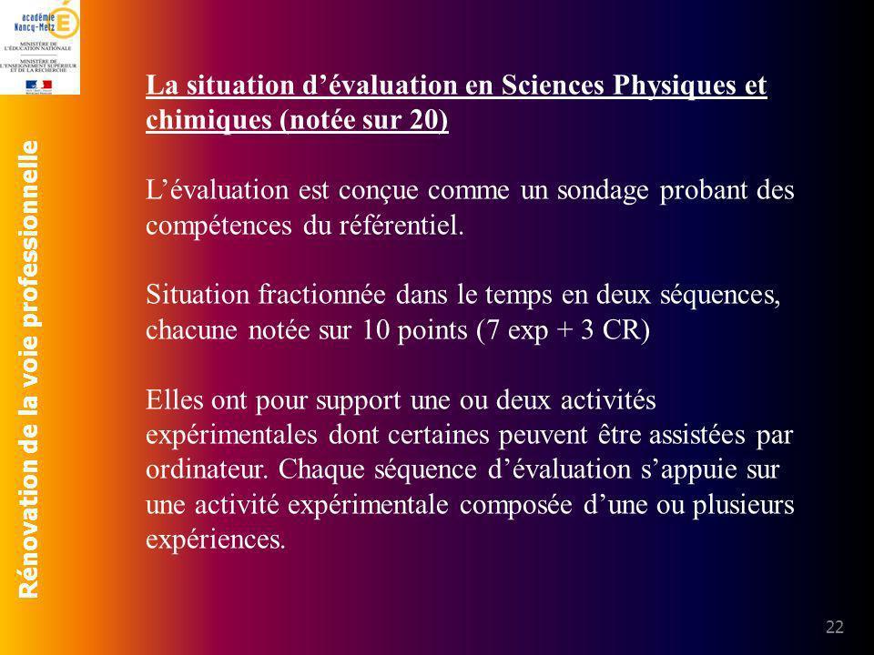 La situation d'évaluation en Sciences Physiques et chimiques (notée sur 20)