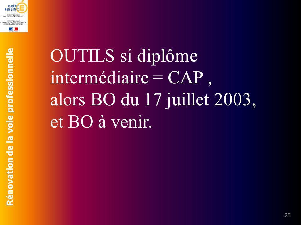 OUTILS si diplôme intermédiaire = CAP ,