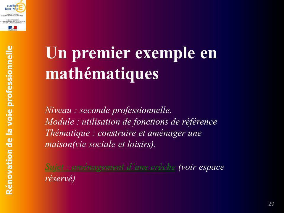 Un premier exemple en mathématiques