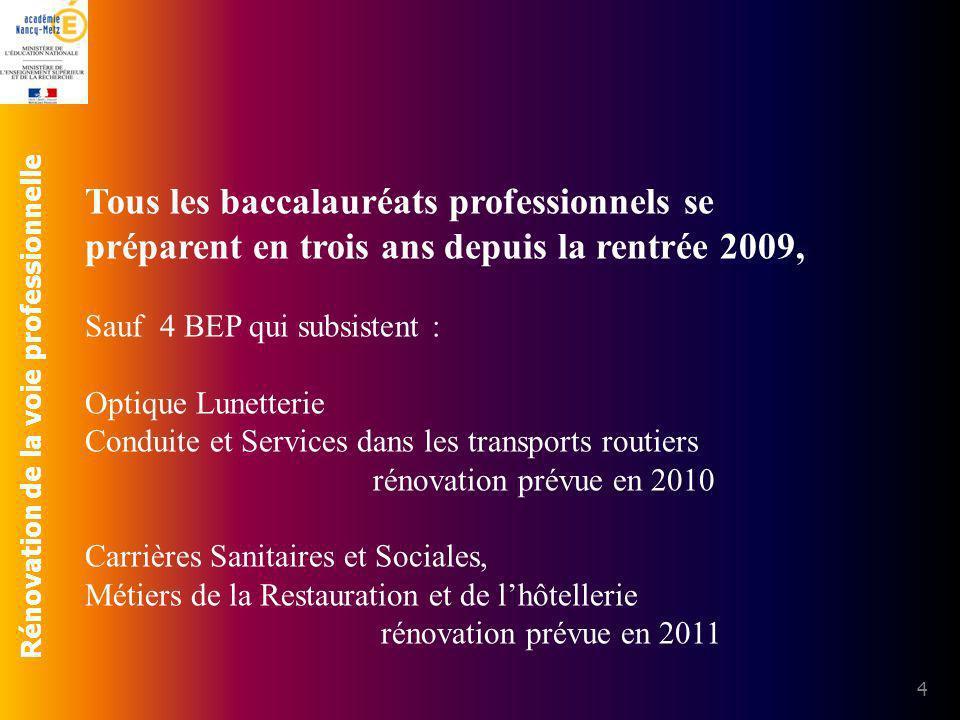Tous les baccalauréats professionnels se préparent en trois ans depuis la rentrée 2009,