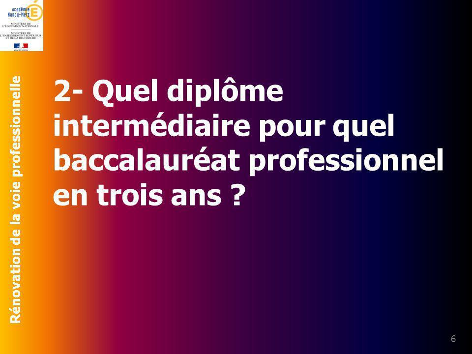 2- Quel diplôme intermédiaire pour quel baccalauréat professionnel en trois ans