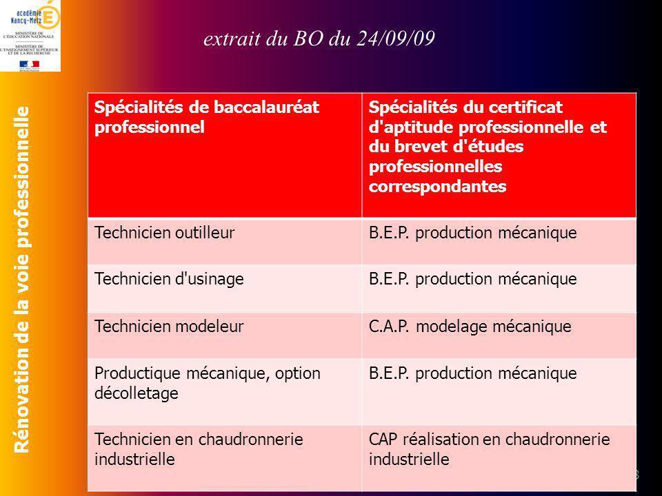extrait du BO du 24/09/09 Spécialités de baccalauréat professionnel