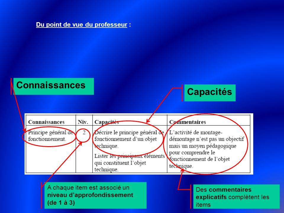 Connaissances Capacités Du point de vue du professeur :