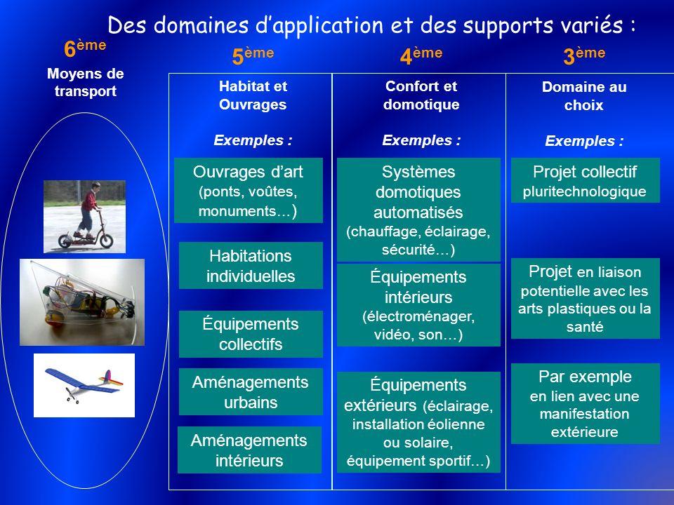 Des domaines d'application et des supports variés : 6ème