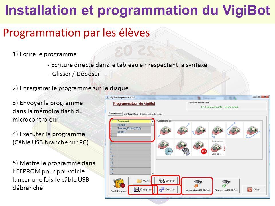Programmation par les élèves