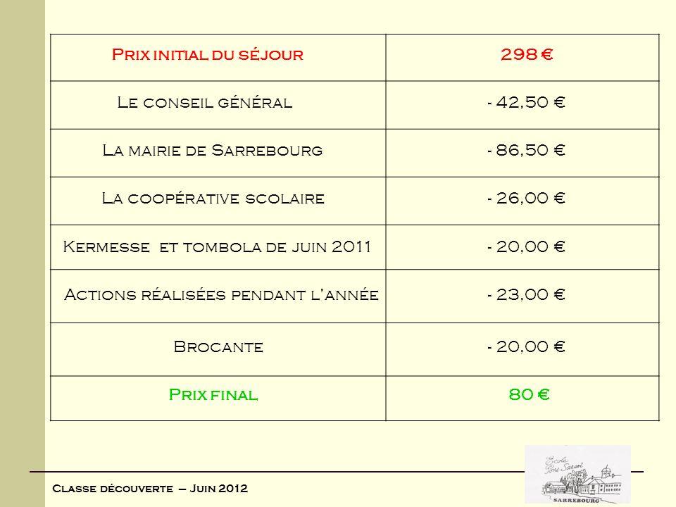 Prix initial du séjour 298 € Prix final 80 €
