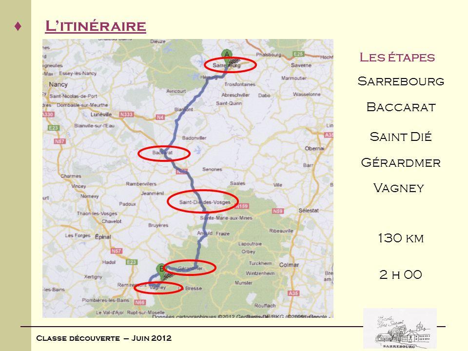 Les étapes Sarrebourg Baccarat Saint Dié Gérardmer Vagney 130 km 2 h 00