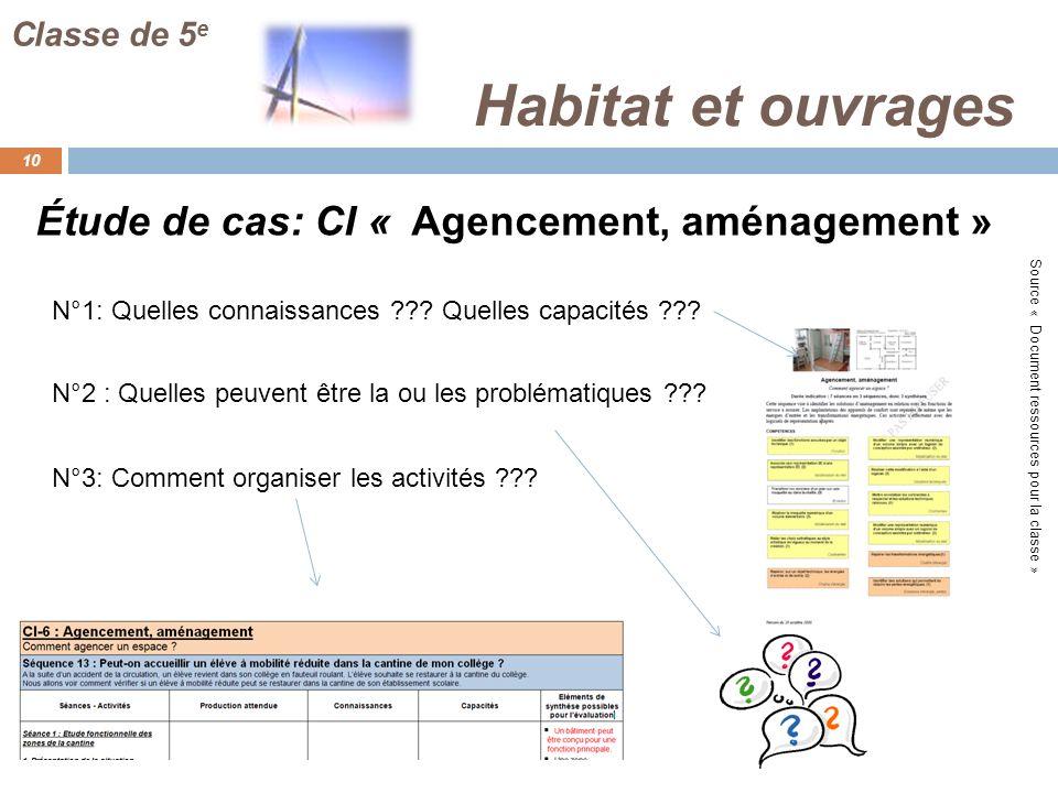 Habitat et ouvrages Étude de cas: CI « Agencement, aménagement »