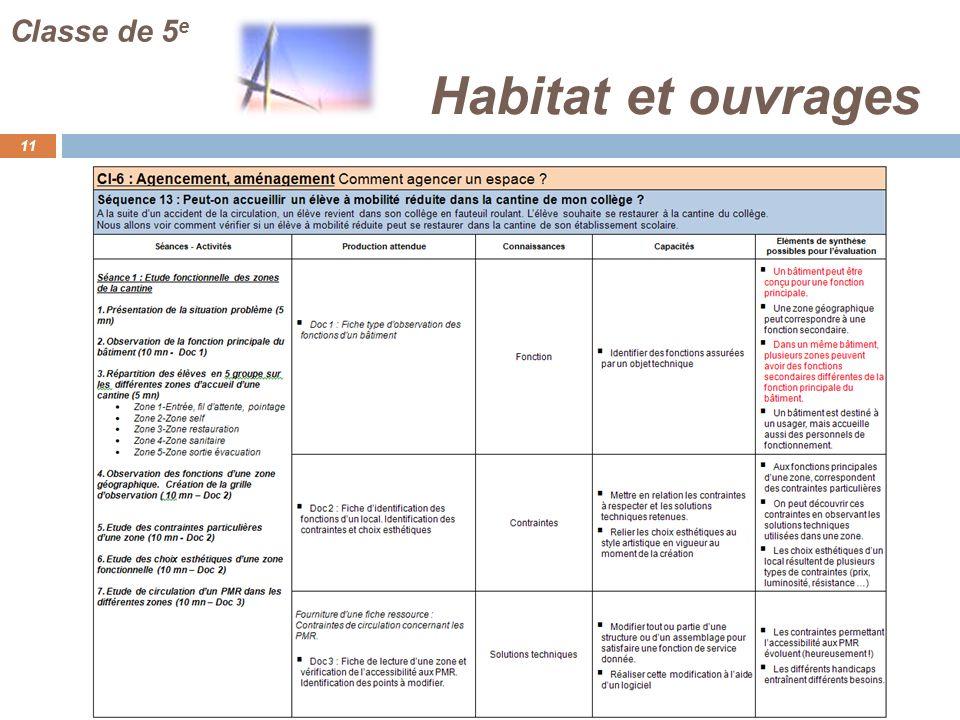 Habitat et ouvrages Classe de 5e FJ
