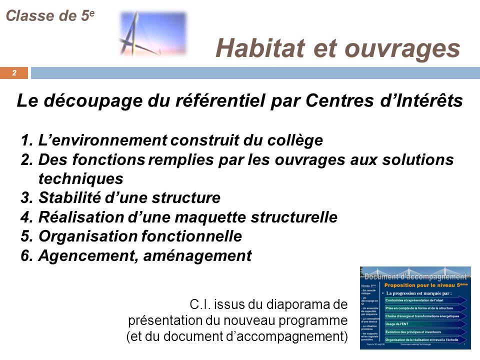 Habitat et ouvrages Le découpage du référentiel par Centres d'Intérêts