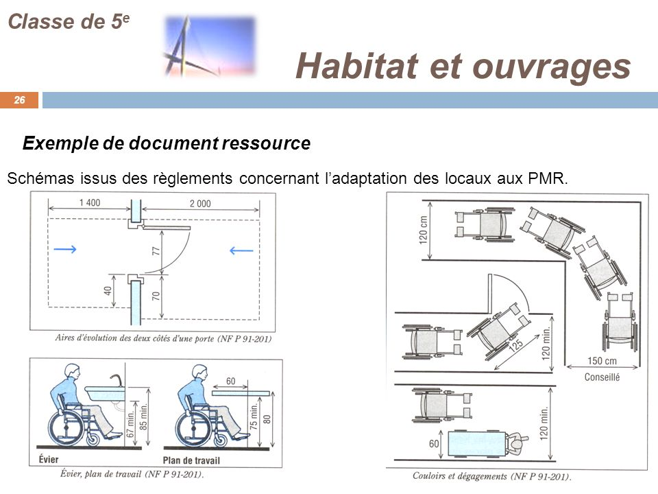Habitat et ouvrages Classe de 5e Exemple de document ressource