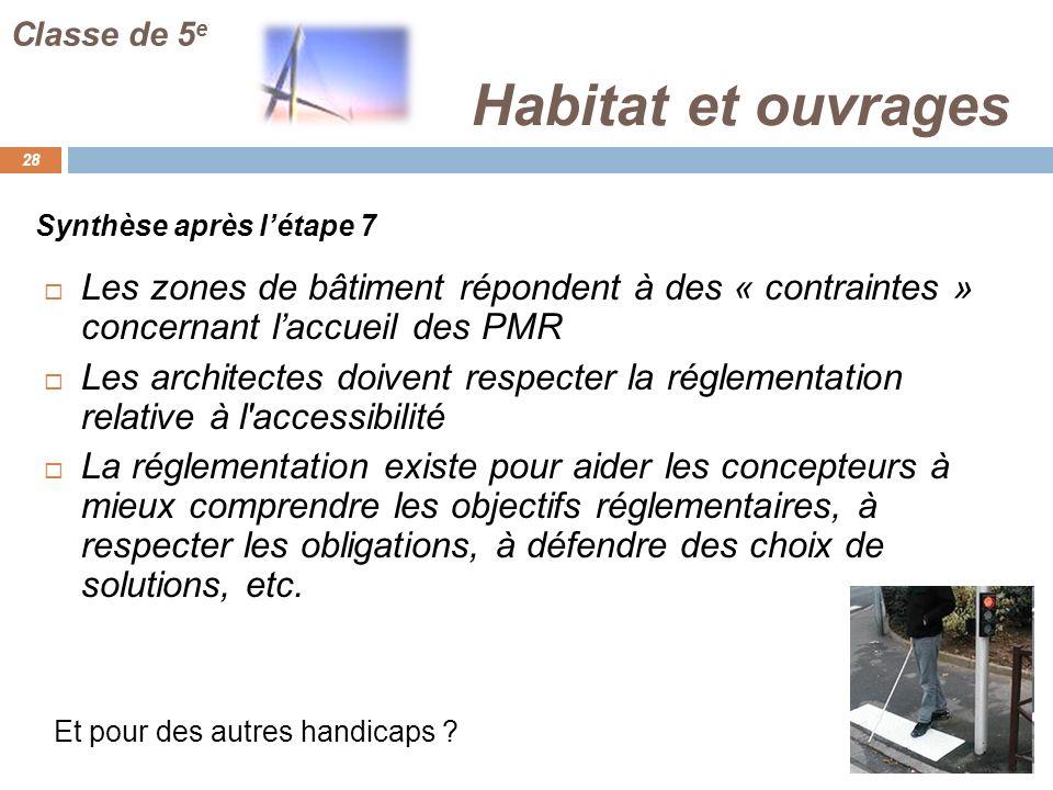Classe de 5e Habitat et ouvrages. Synthèse après l'étape 7. Les zones de bâtiment répondent à des « contraintes » concernant l'accueil des PMR.