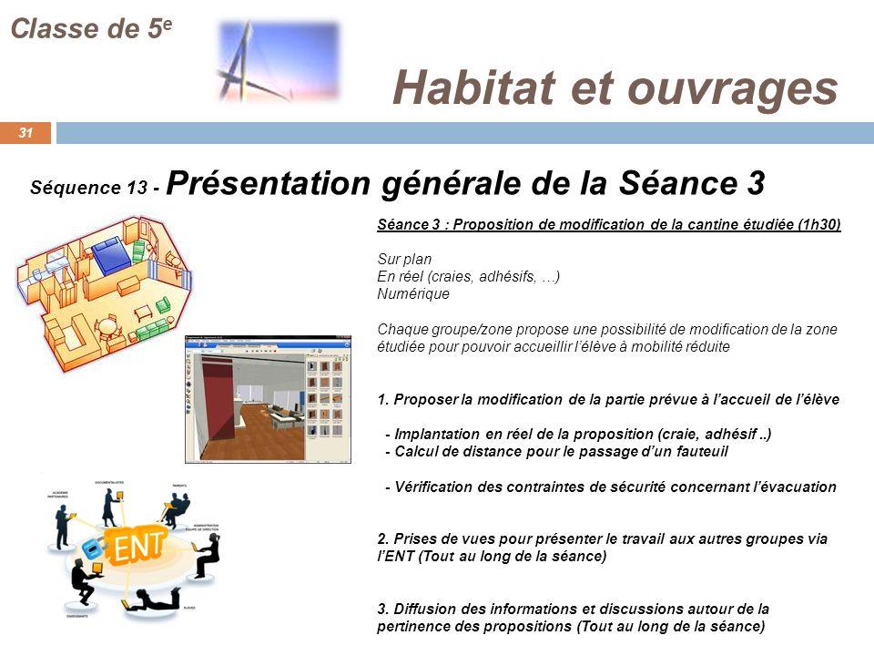 Habitat et ouvrages Classe de 5e