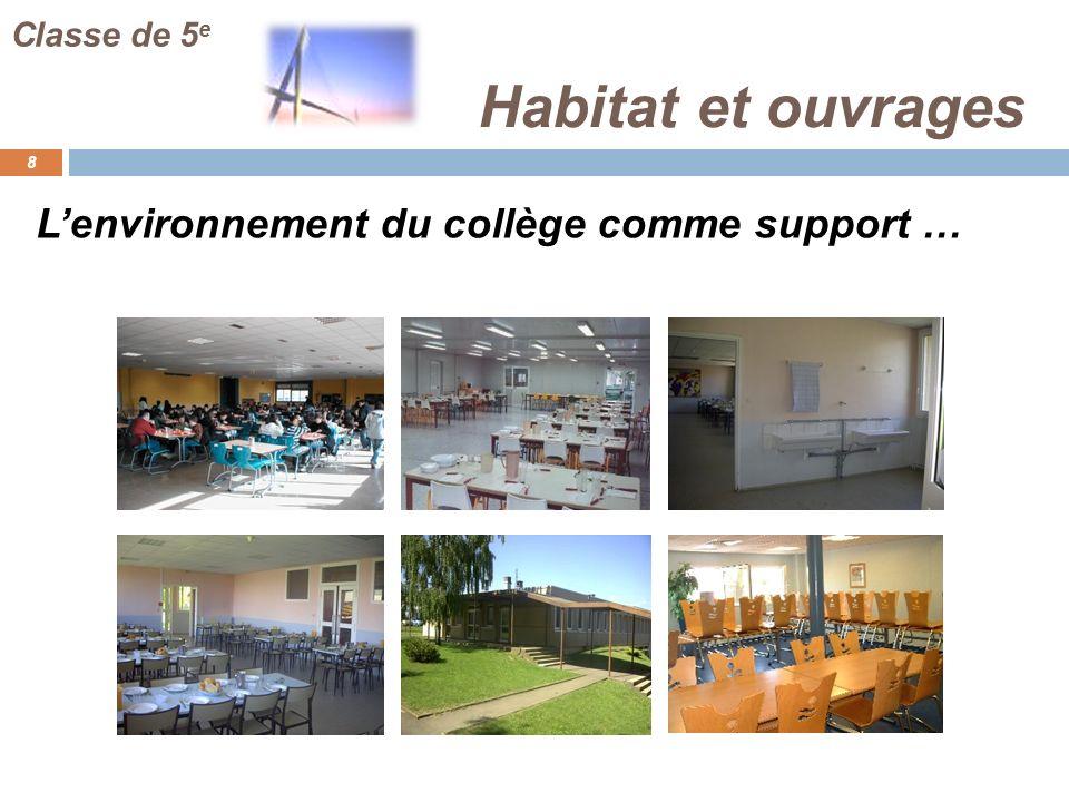 Habitat et ouvrages L'environnement du collège comme support …
