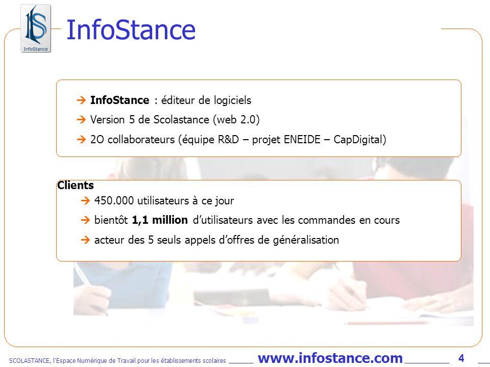 InfoStance  InfoStance : éditeur de logiciels