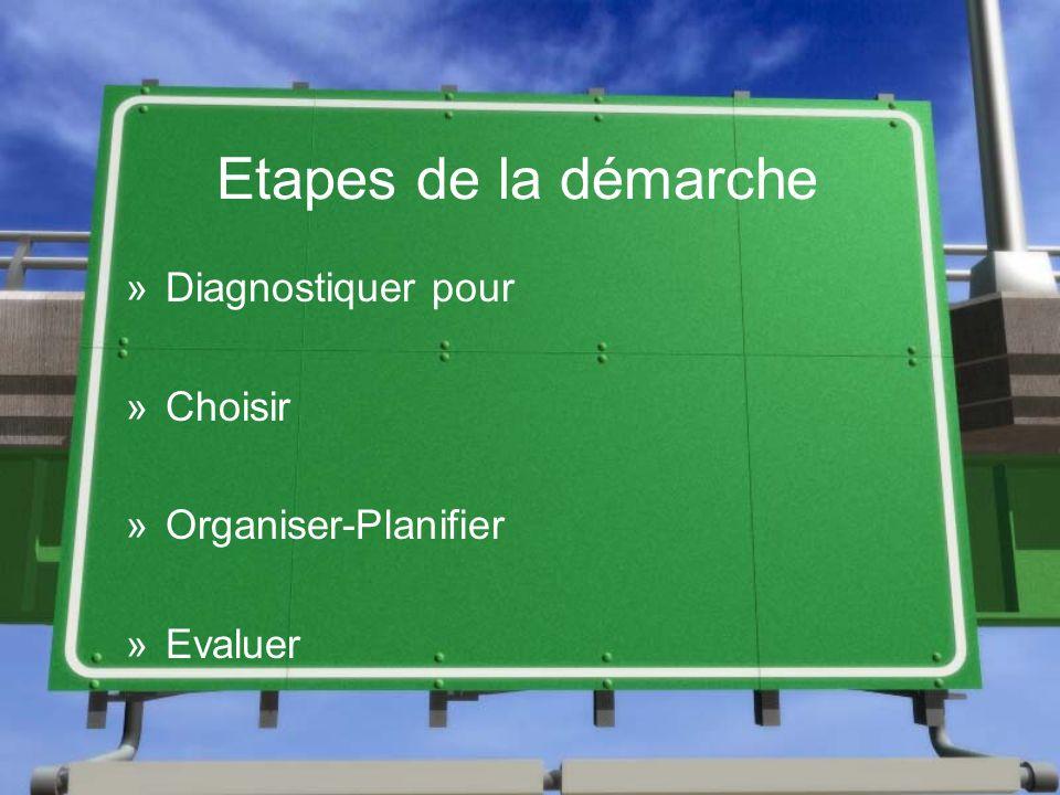 Etapes de la démarche Diagnostiquer pour Choisir Organiser-Planifier