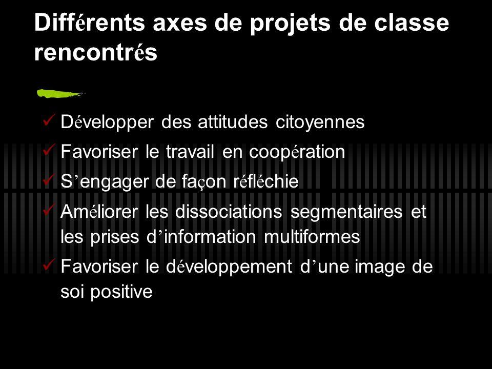 Différents axes de projets de classe rencontrés