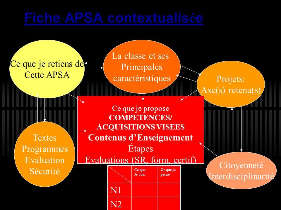 Fiche APSA contextualisée