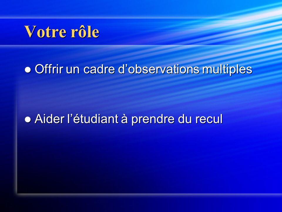Votre rôle Offrir un cadre d'observations multiples