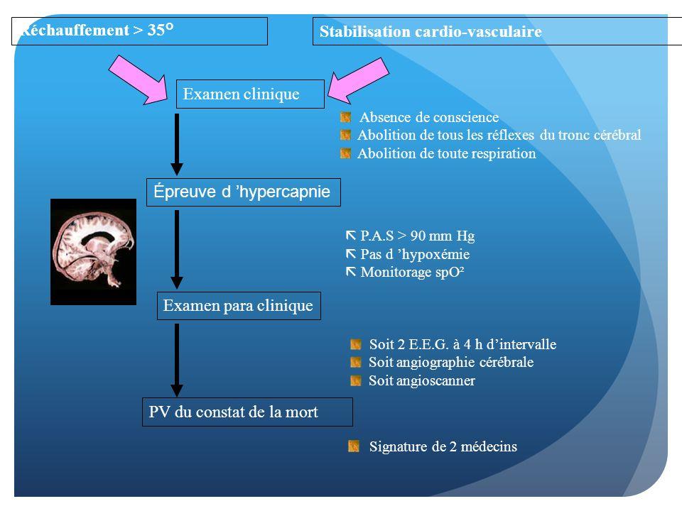 Stabilisation cardio-vasculaire