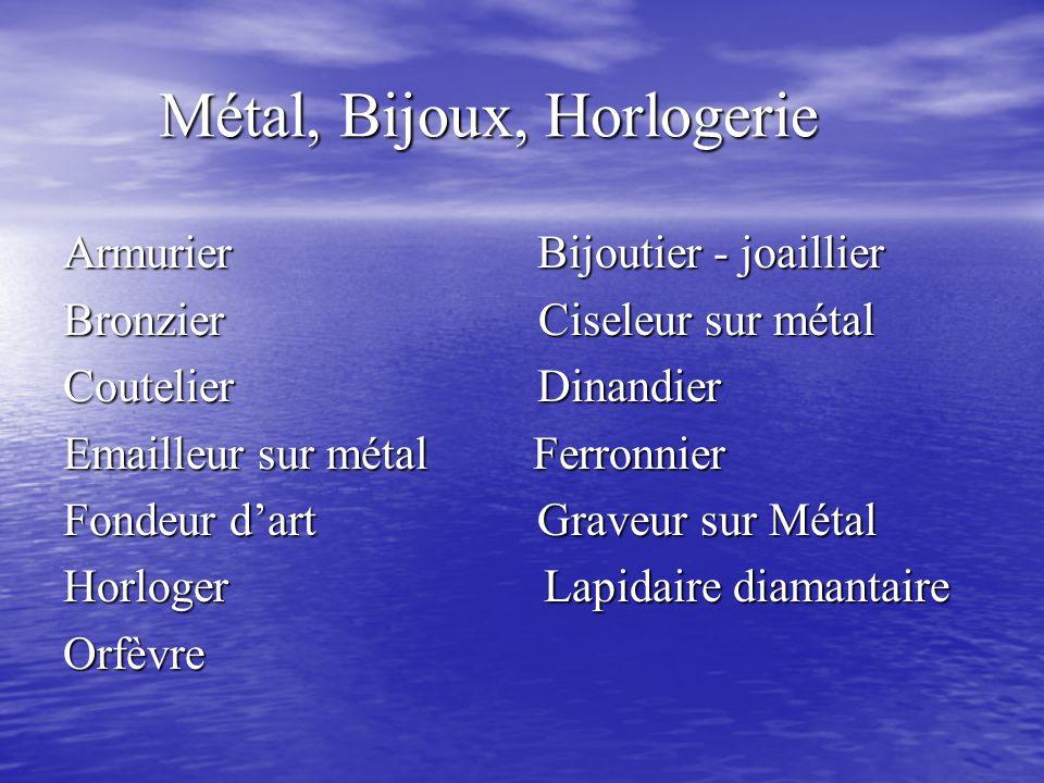 Métal, Bijoux, Horlogerie
