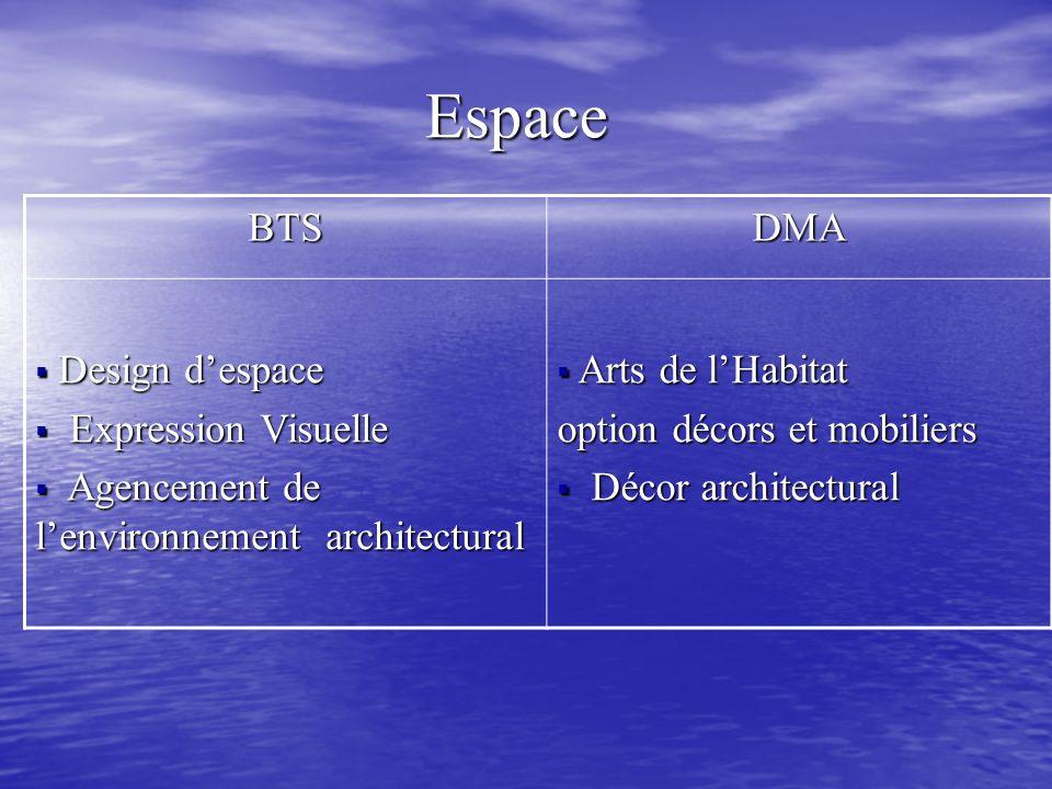 Espace BTS DMA Design d'espace Expression Visuelle