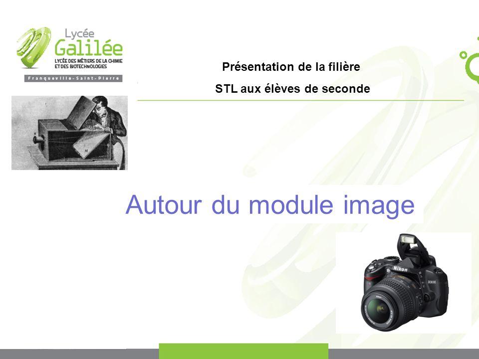 Autour du module image