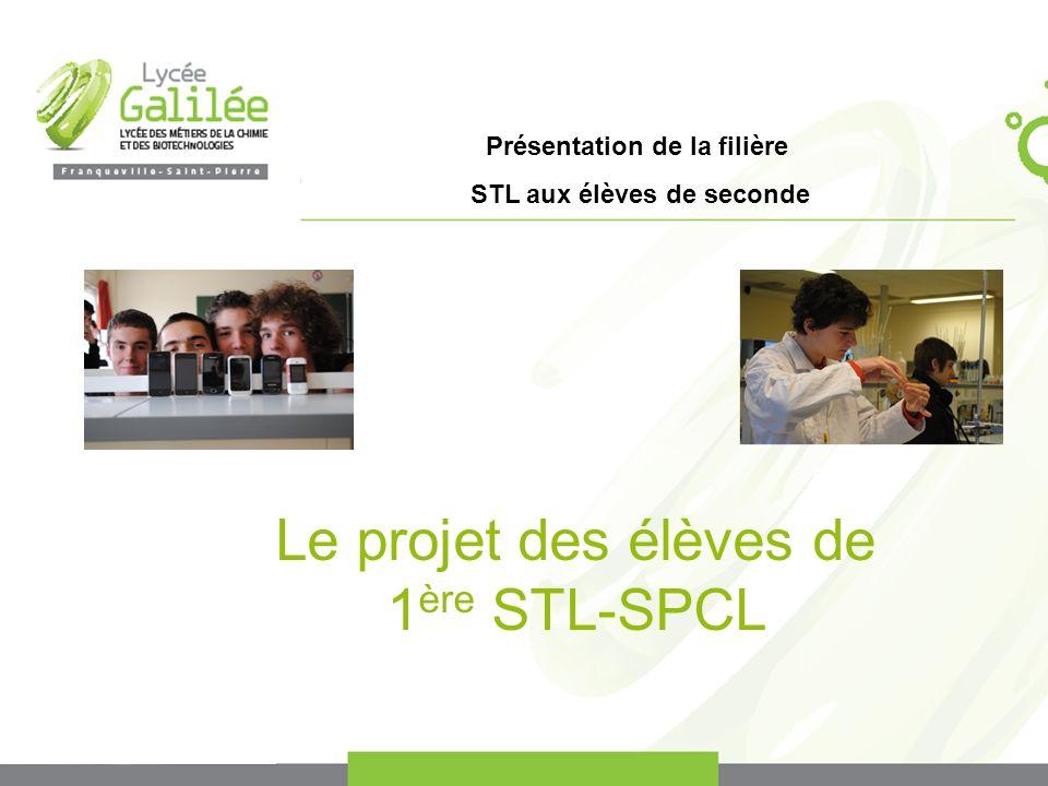 Le projet des élèves de 1ère STL-SPCL