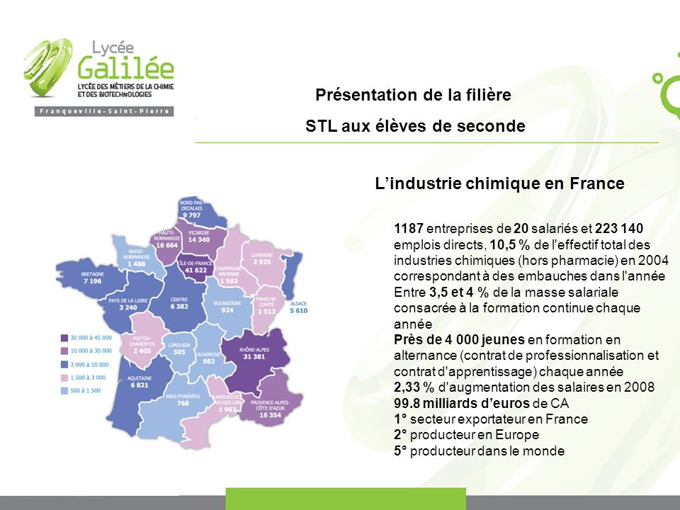 L'industrie chimique en France