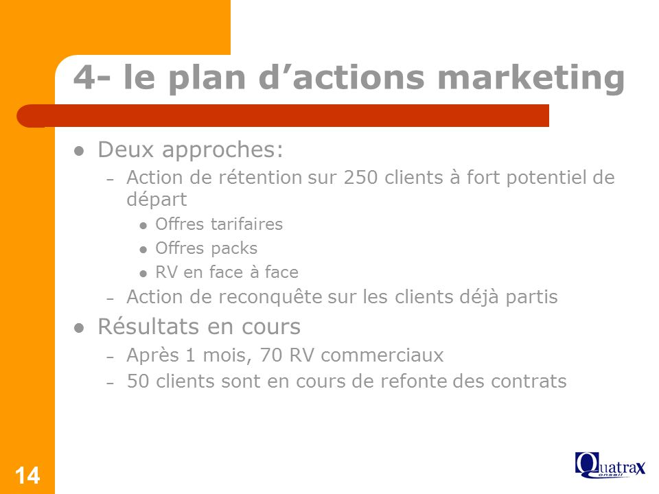 4- le plan d'actions marketing