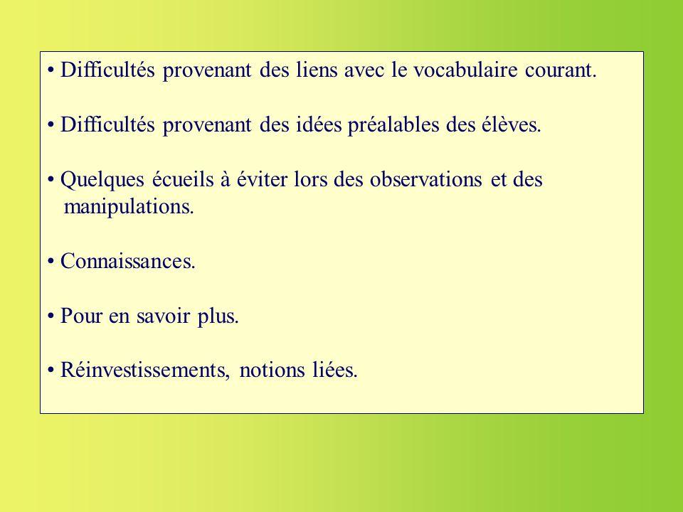 Difficultés provenant des liens avec le vocabulaire courant.