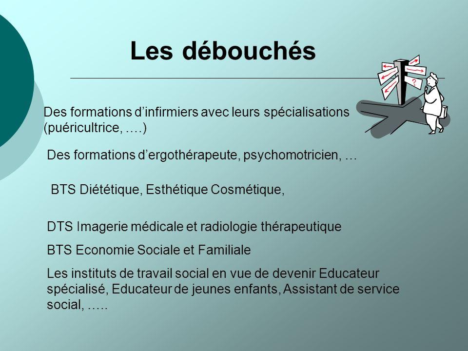 Les débouchés Des formations d'infirmiers avec leurs spécialisations (puéricultrice, ….) Des formations d'ergothérapeute, psychomotricien, …
