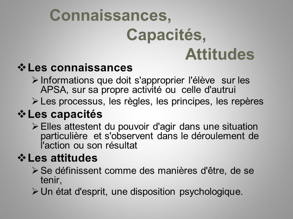 Connaissances, Capacités, Attitudes