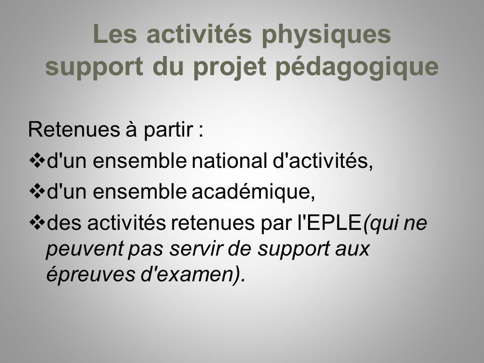 Les activités physiques support du projet pédagogique