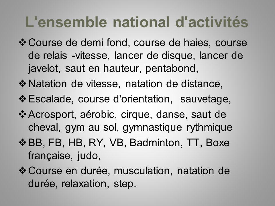 L ensemble national d activités