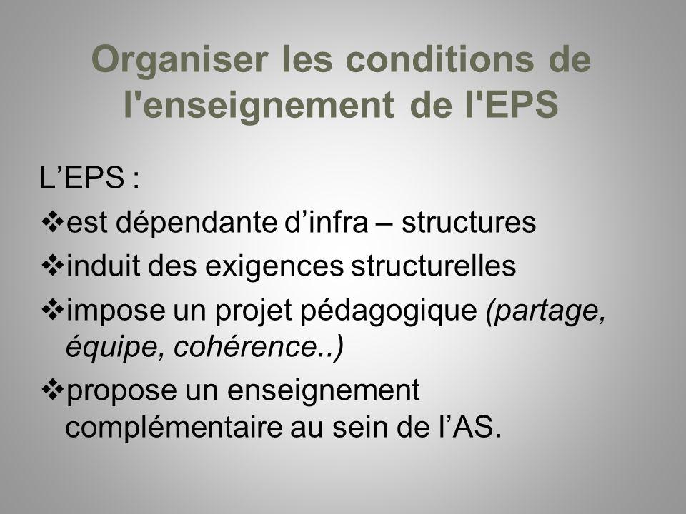 Organiser les conditions de l enseignement de l EPS
