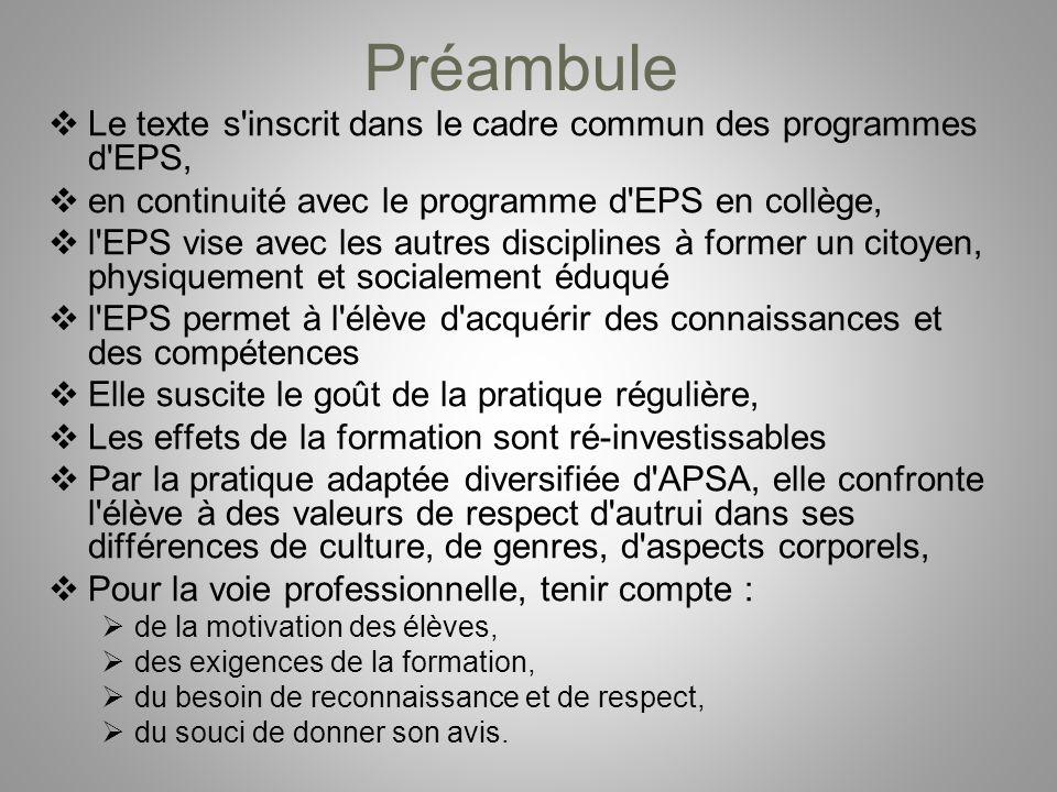 Préambule Le texte s inscrit dans le cadre commun des programmes d EPS, en continuité avec le programme d EPS en collège,
