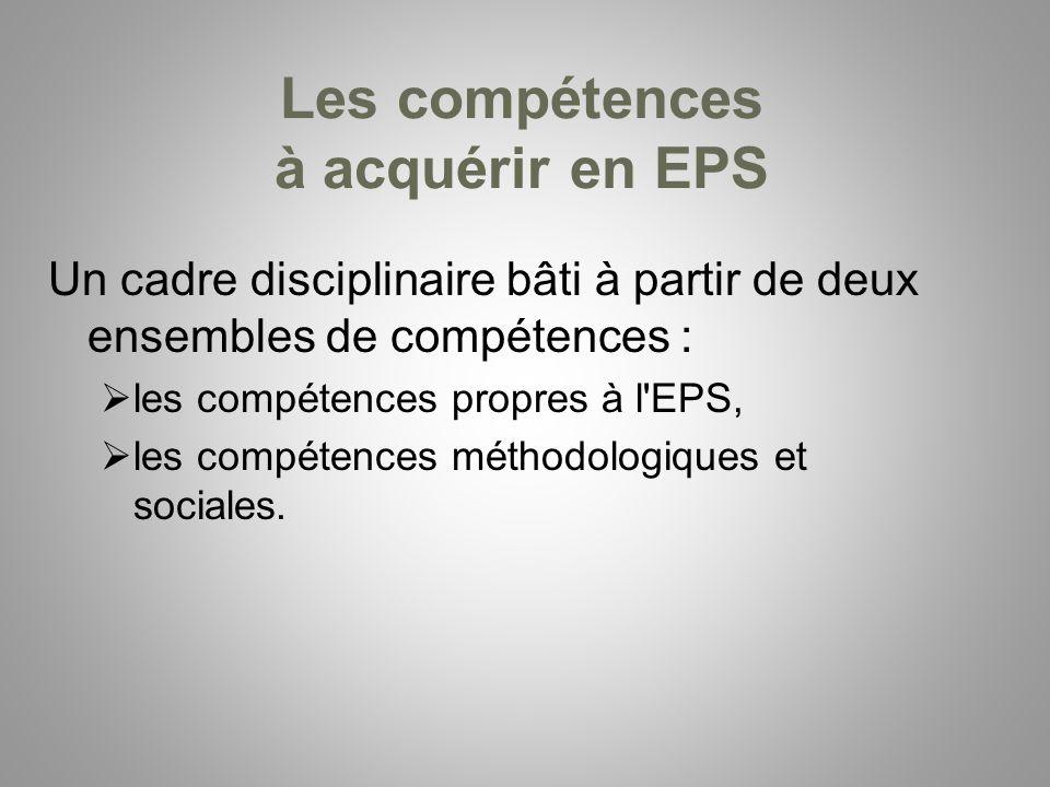 Les compétences à acquérir en EPS