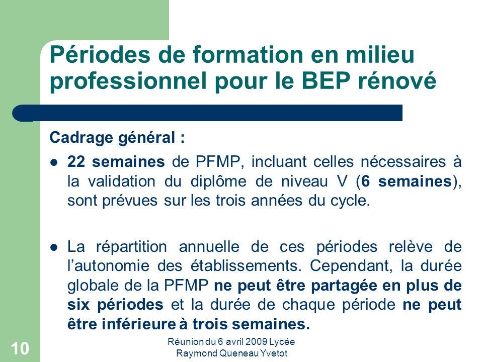 Périodes de formation en milieu professionnel pour le BEP rénové