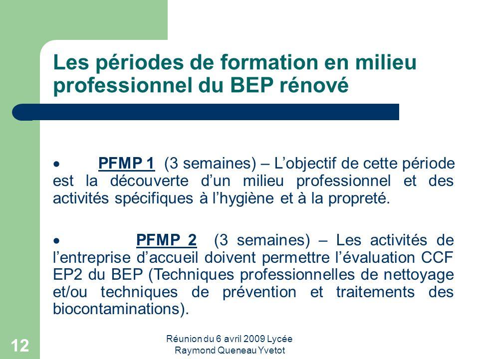 Les périodes de formation en milieu professionnel du BEP rénové