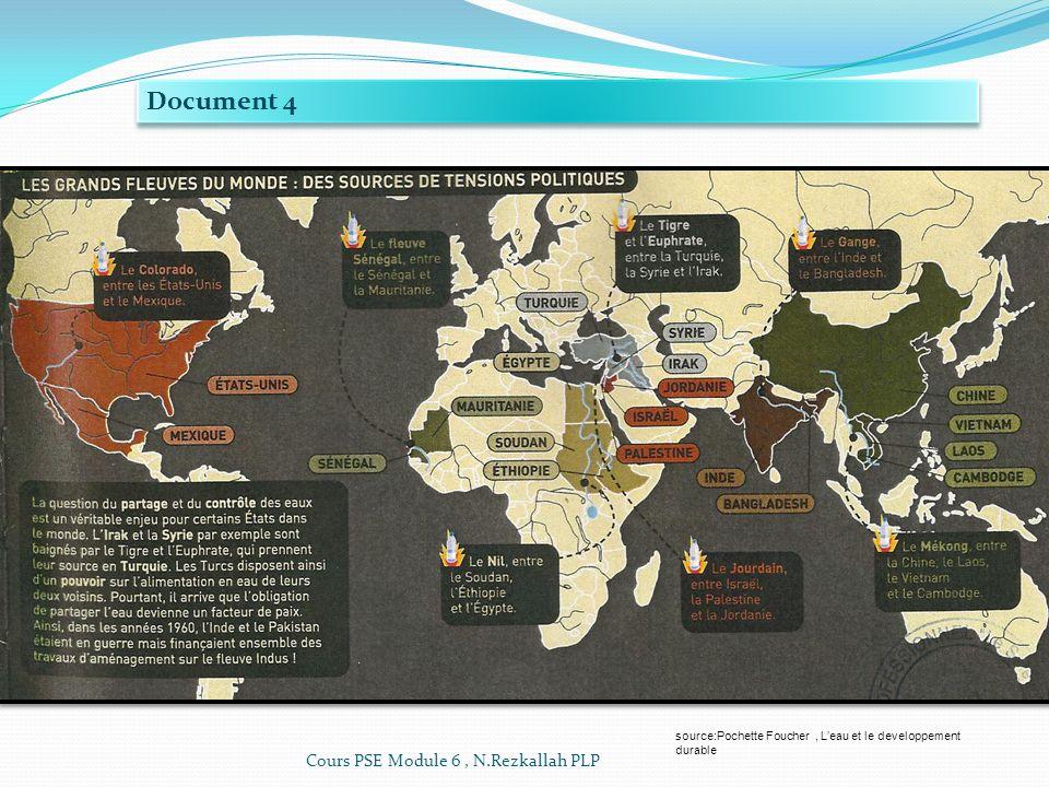 Document 4 Cours PSE Module 6 , N.Rezkallah PLP