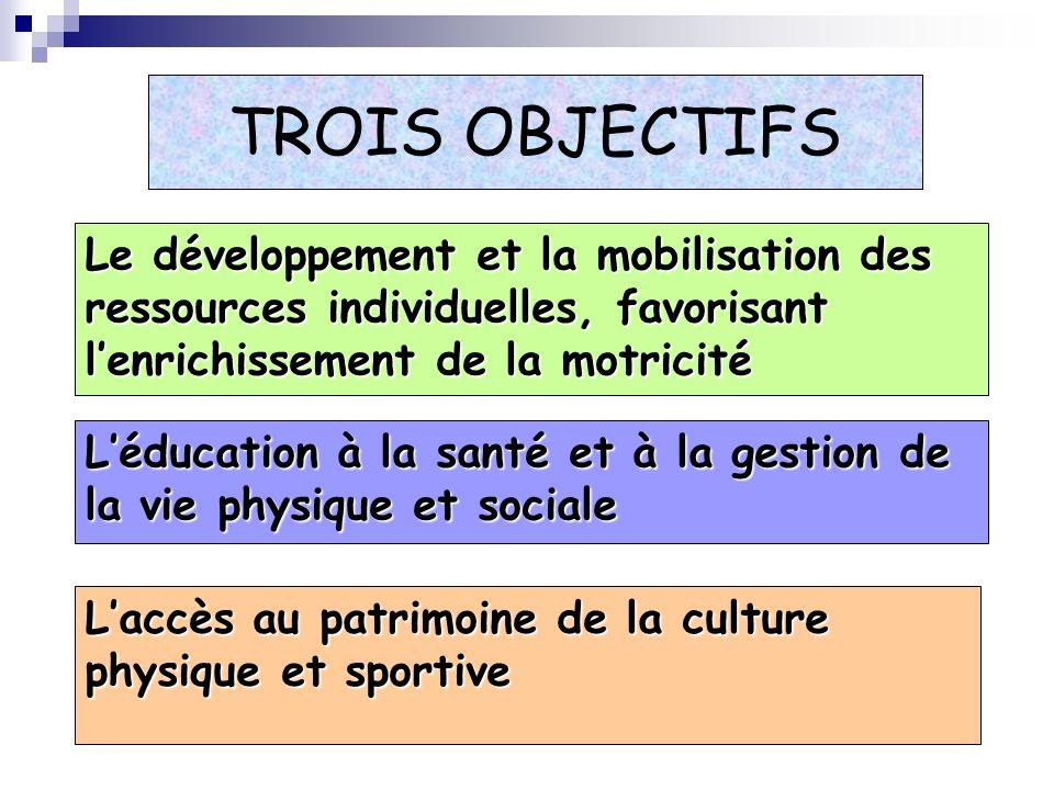 TROIS OBJECTIFS Le développement et la mobilisation des ressources individuelles, favorisant l'enrichissement de la motricité.