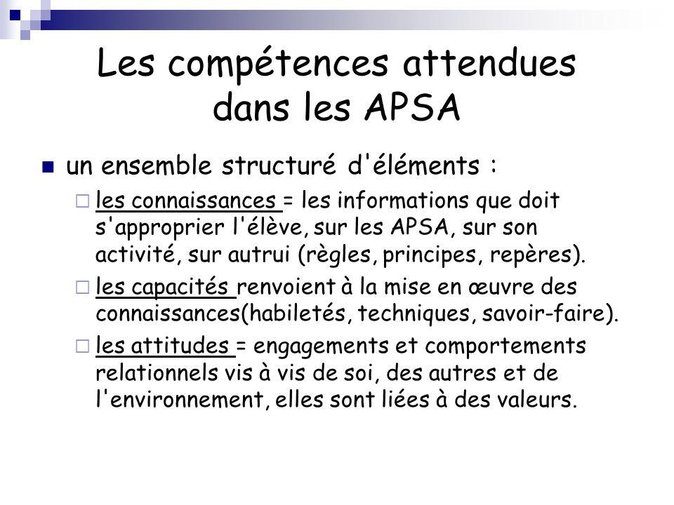 Les compétences attendues dans les APSA