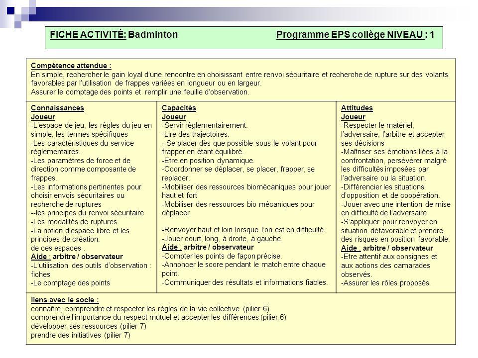 FICHE ACTIVITÉ: Badminton Programme EPS collège NIVEAU : 1
