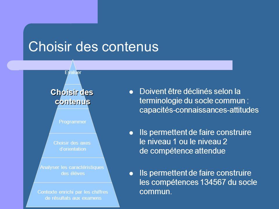 Choisir des contenus Doivent être déclinés selon la terminologie du socle commun : capacités-connaissances-attitudes.