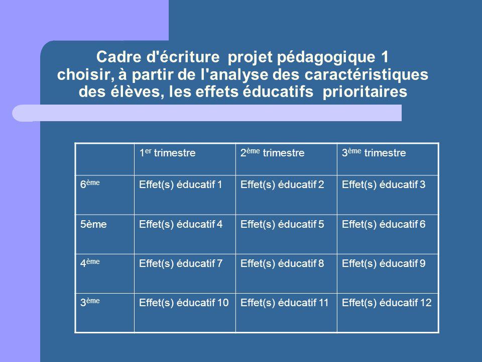 Cadre d écriture projet pédagogique 1 choisir, à partir de l analyse des caractéristiques des élèves, les effets éducatifs prioritaires