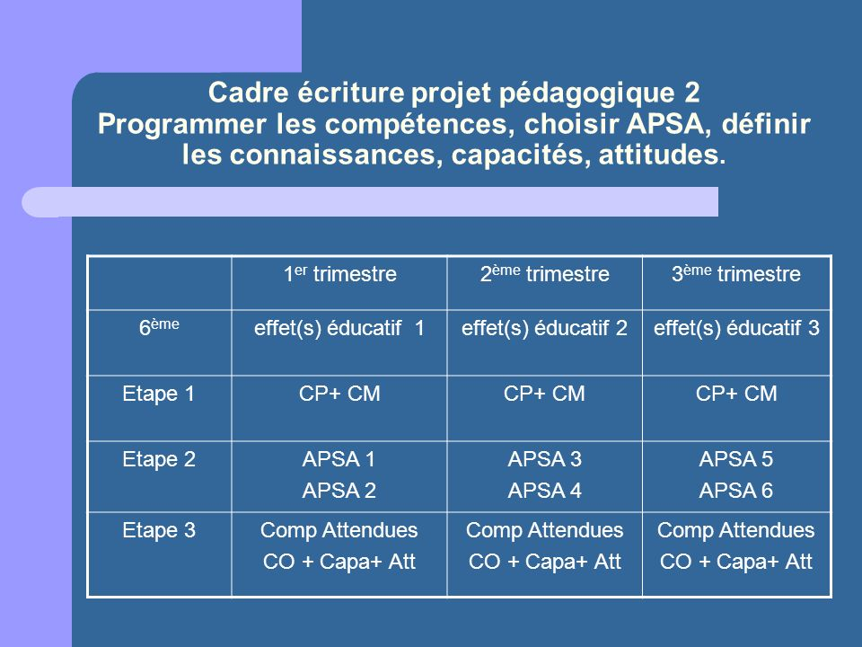 Cadre écriture projet pédagogique 2 Programmer les compétences, choisir APSA, définir les connaissances, capacités, attitudes.