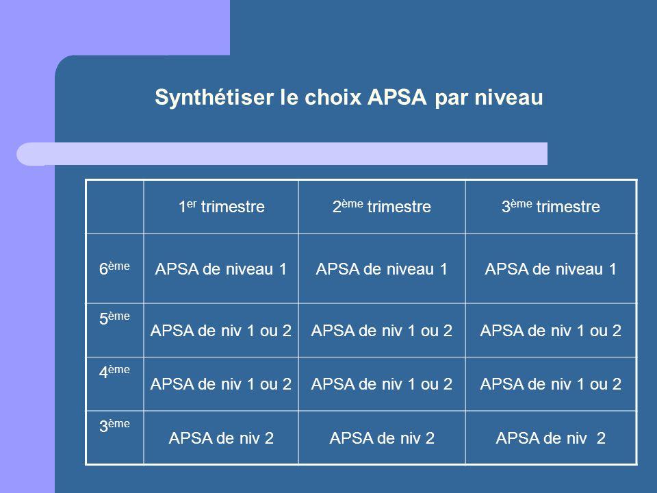 Synthétiser le choix APSA par niveau
