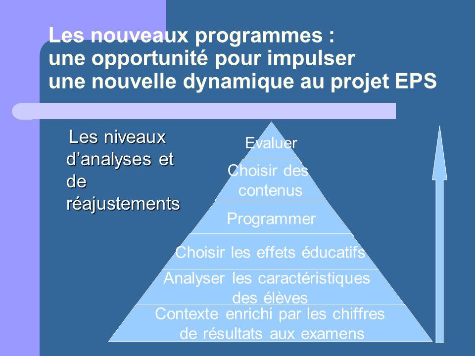 Les nouveaux programmes : une opportunité pour impulser une nouvelle dynamique au projet EPS