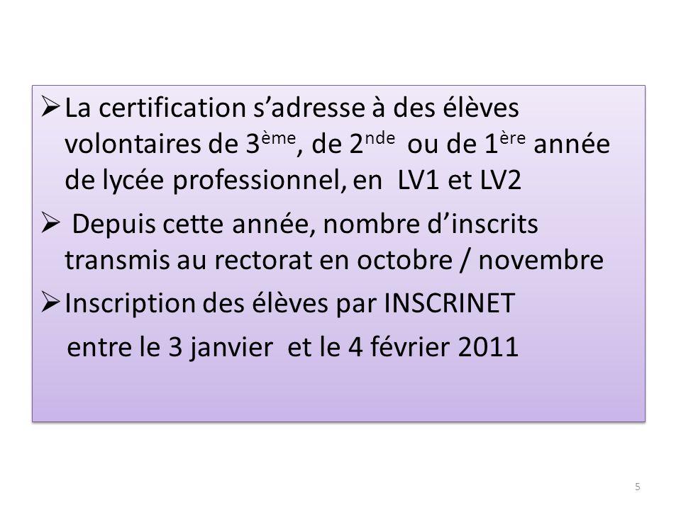 La certification s'adresse à des élèves volontaires de 3ème, de 2nde ou de 1ère année de lycée professionnel, en LV1 et LV2